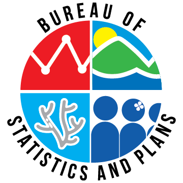 The Bureau of Statistics and Plans Guam